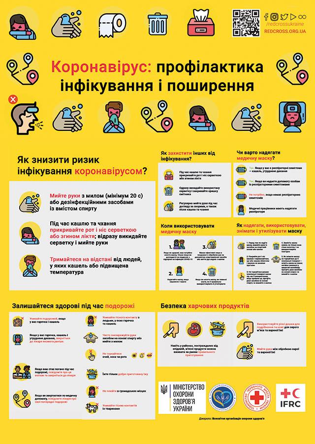 Коронавірус: профілактика інфікування і поширення - Шевченківська районна в місті Києві державна адміністрація